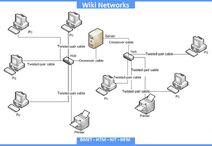 Wiki-etworks