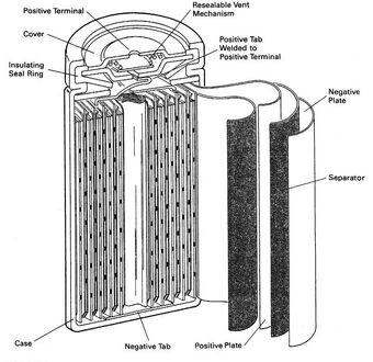 Nickel Metal Hydride Battery >> Nickel Metal Hydride Battery Bmet Wiki Fandom