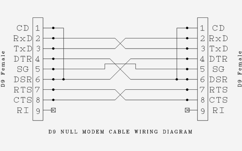 D9 Wiring Diagram - Wiring Diagram Center