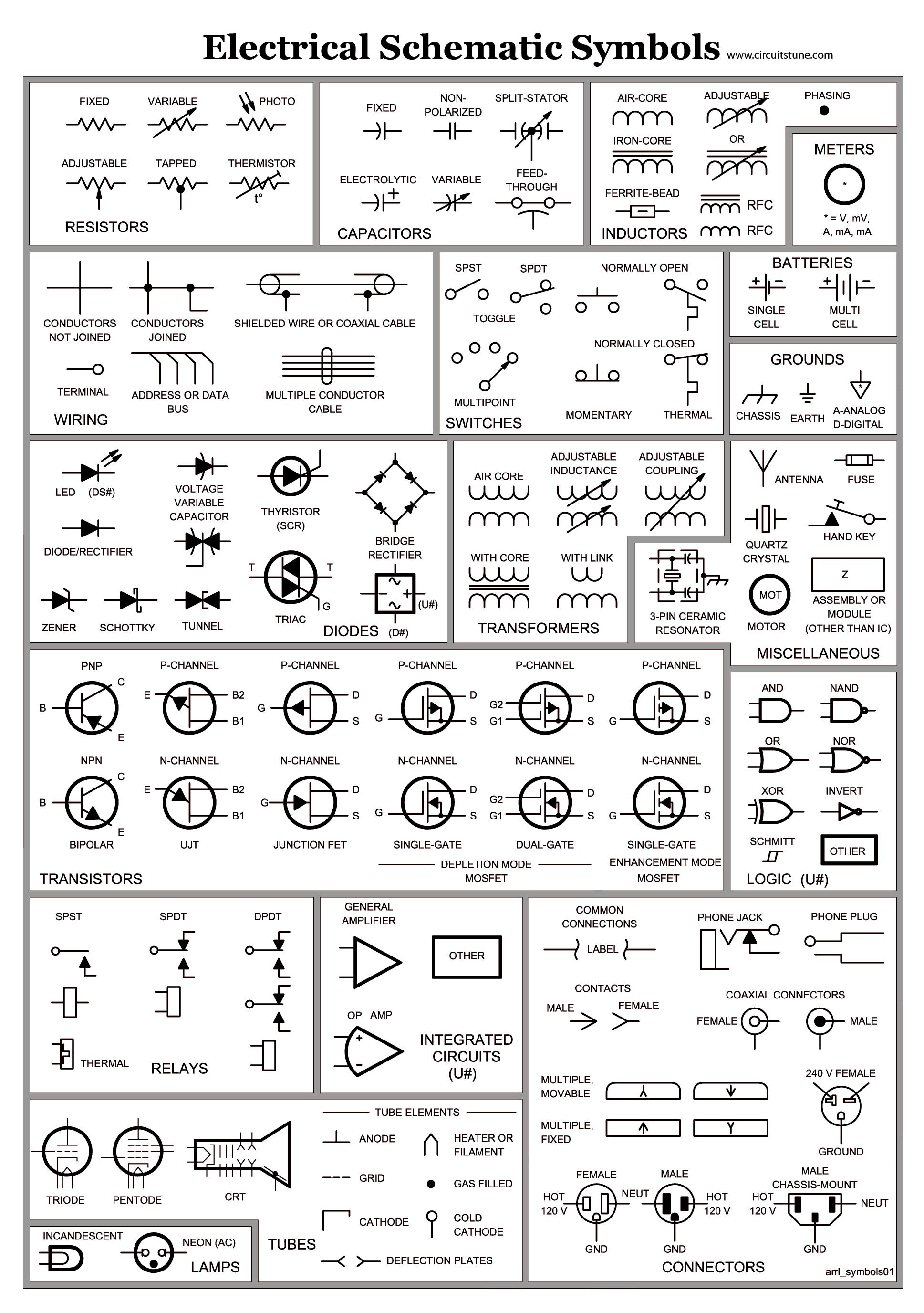 hvac electrical symbols chart - Crian | Hvac Electrical Wiring Diagram Symbols |  | Crian