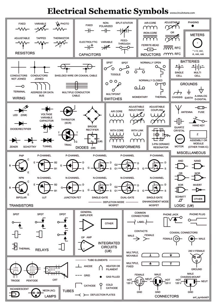 Image - Electrical-Schematic-Symbols.png | BMET Wiki | FANDOM ...