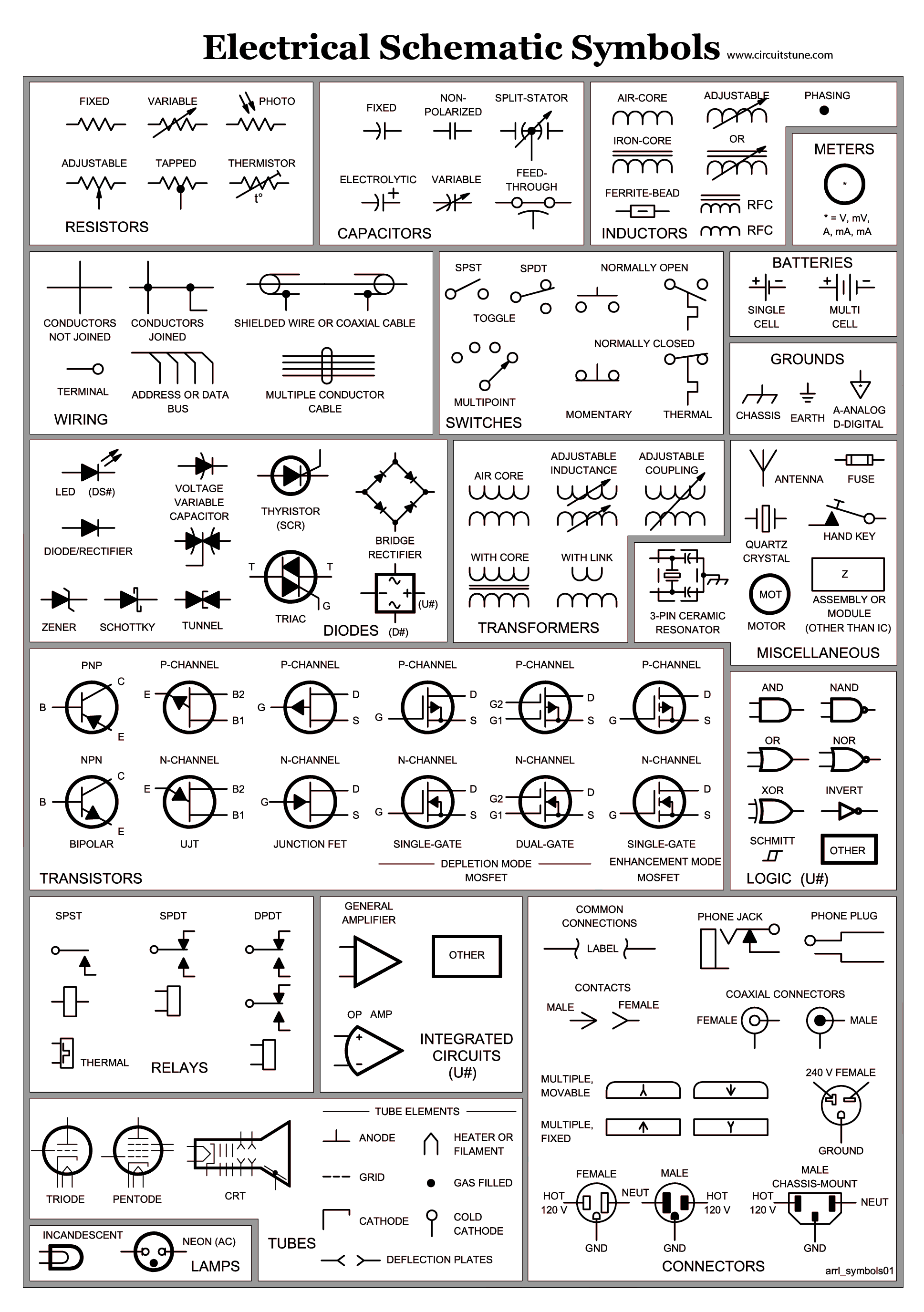 Circuit Diagram Symbol Chart - DIY Enthusiasts Wiring Diagrams •