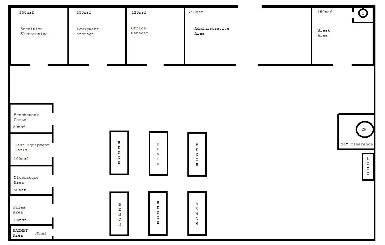 bmet shop design