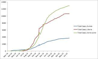 Graph1-cumulative-reported-cases