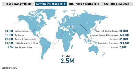 Novas Infecções 2011