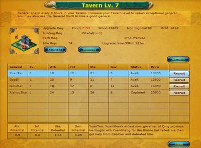 Tavernin