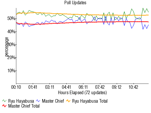 Graph3805