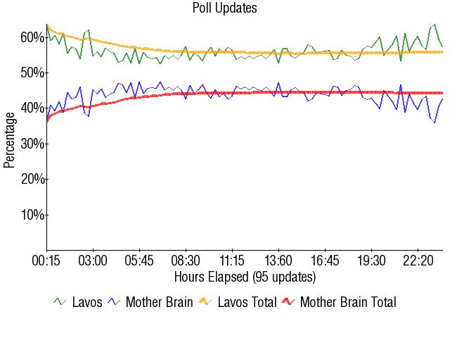 Graph1995