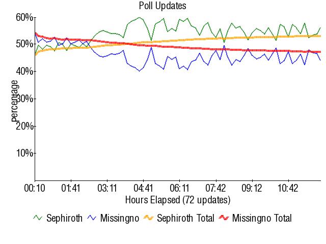 Graph3840