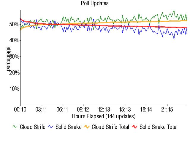 Graph3855