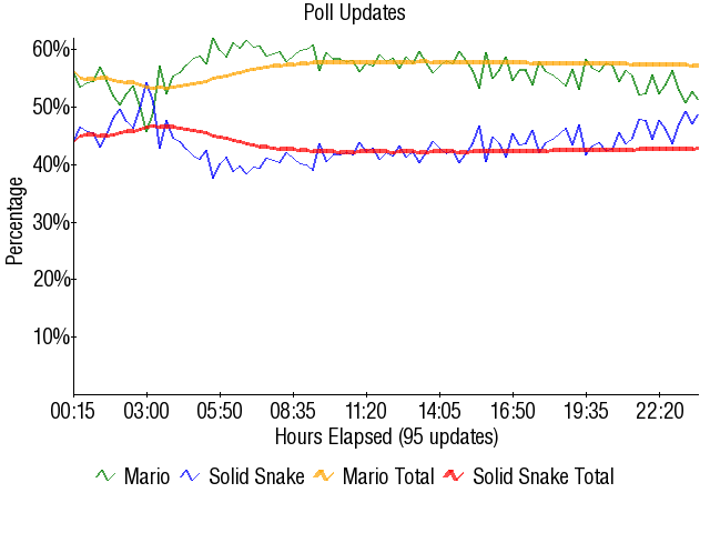 Graph2126