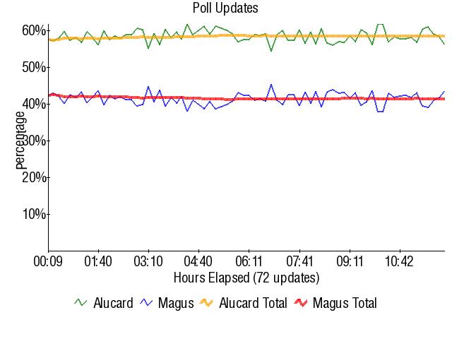 Graph3731