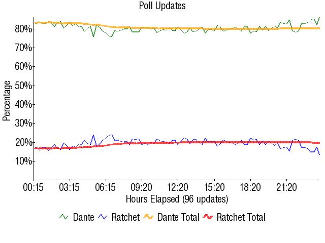 Graph1745