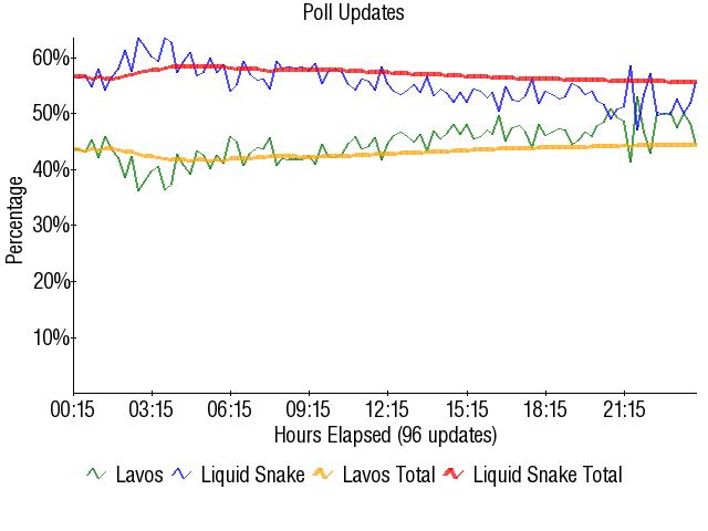 Graph2008