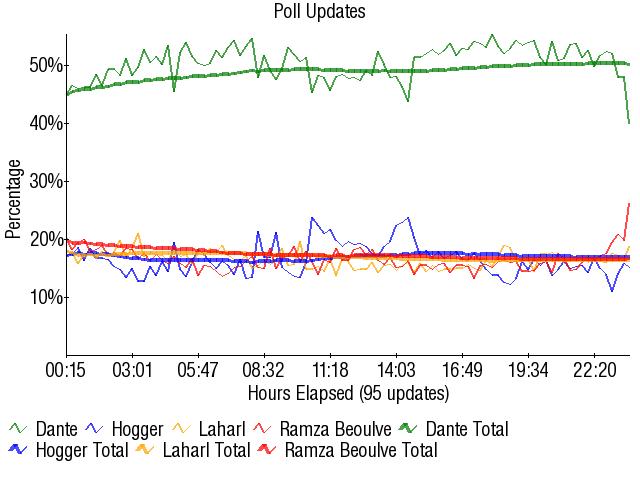 Graph3271