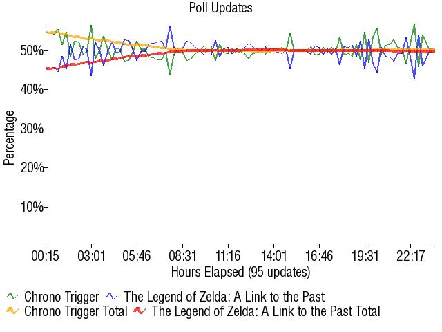 Graph1658