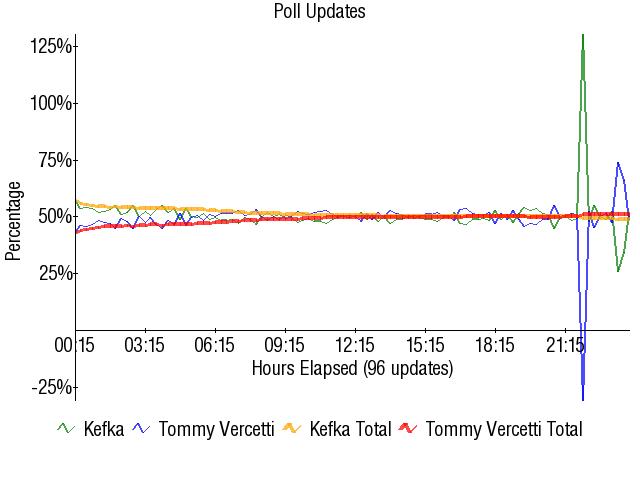 Graph2084