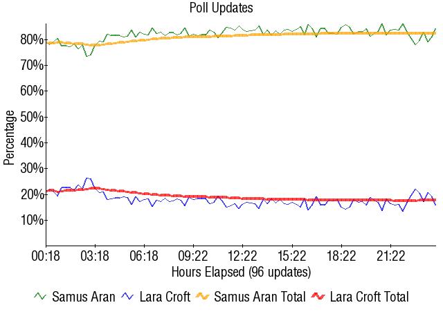 Graph1749