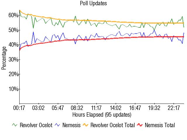 Graph1991