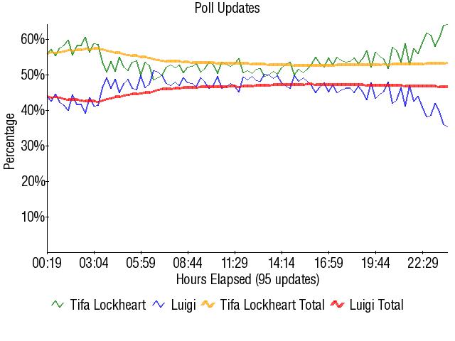 Graph2111