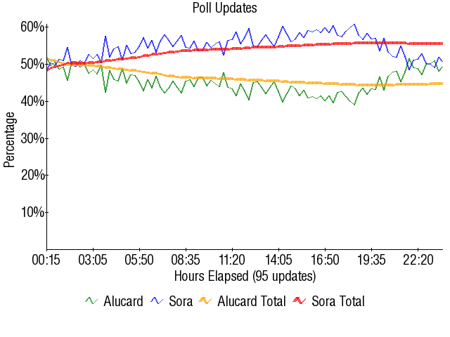 Graph2103