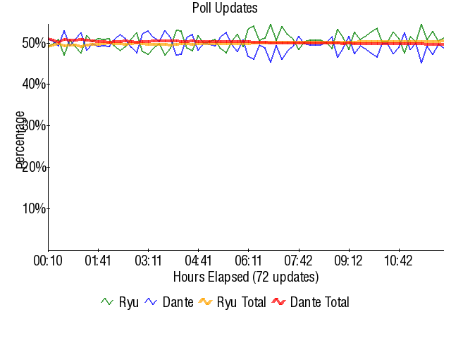 Graph3817