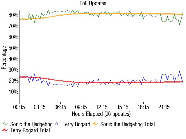 Graph1742