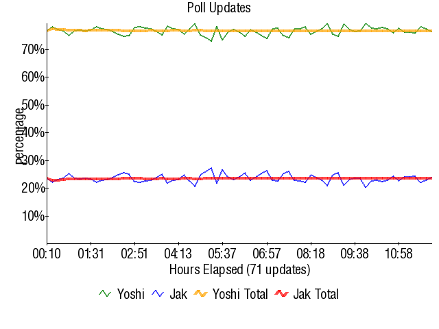 Graph3788