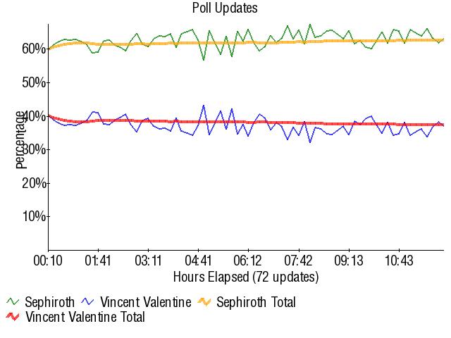 Graph3822