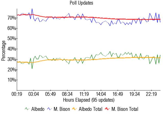 Graph1999