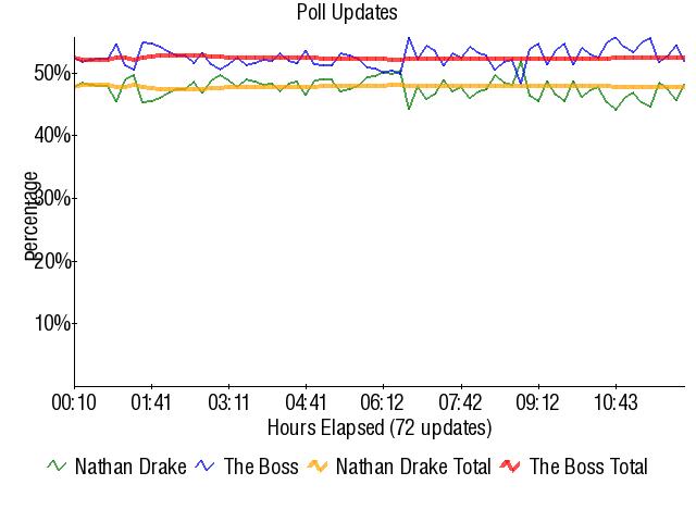 Graph3737