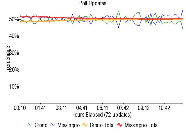 Graph3789