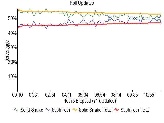 Graph3853