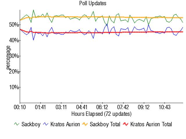 Graph3775