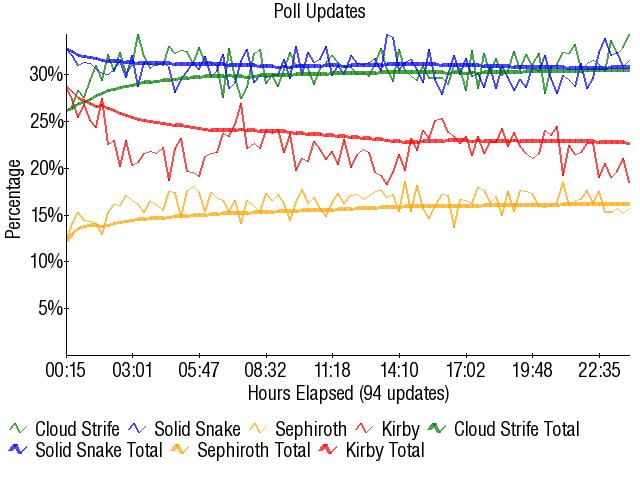 Graph3305