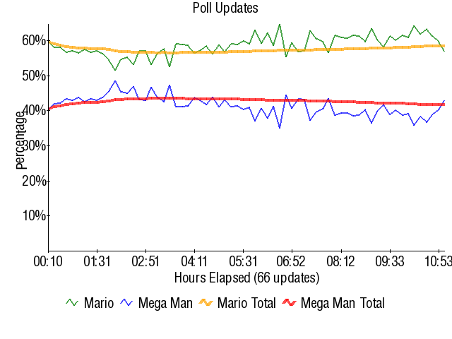 Graph3844