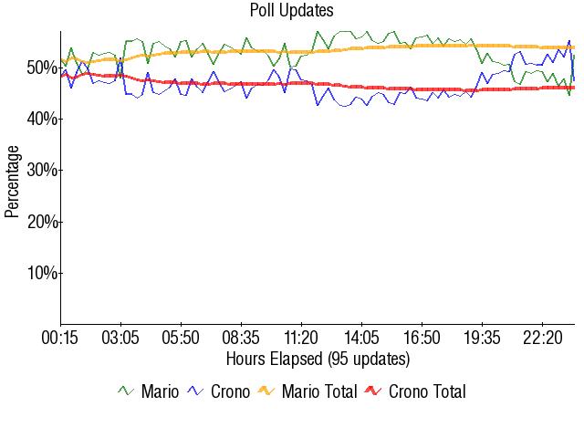 Graph2128