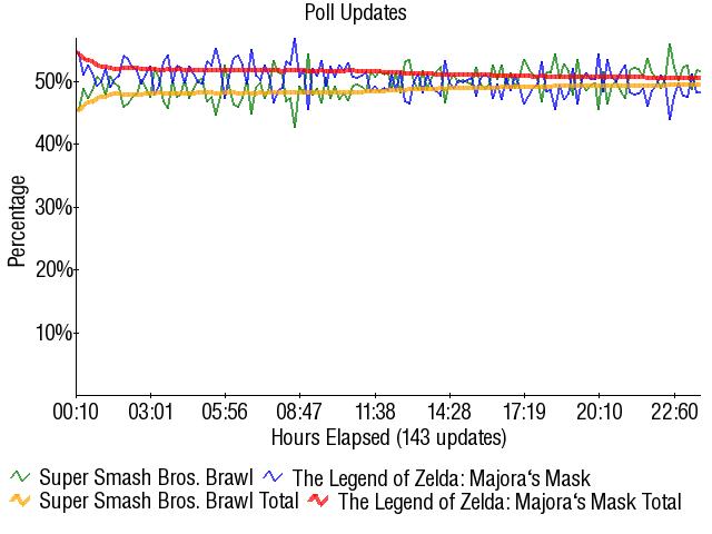 Graph4195
