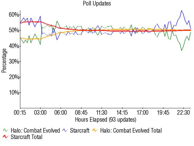 Graph1625