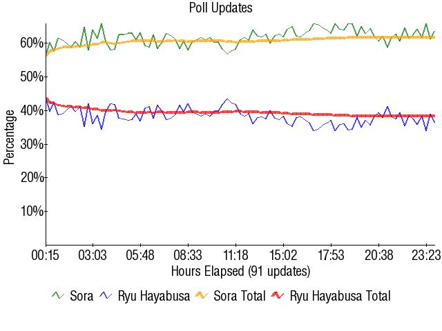 Graph1764
