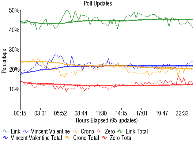Graph2914