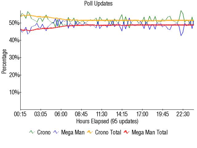 Graph2127