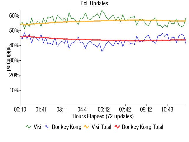 Graph3744