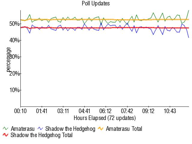 Graph3735