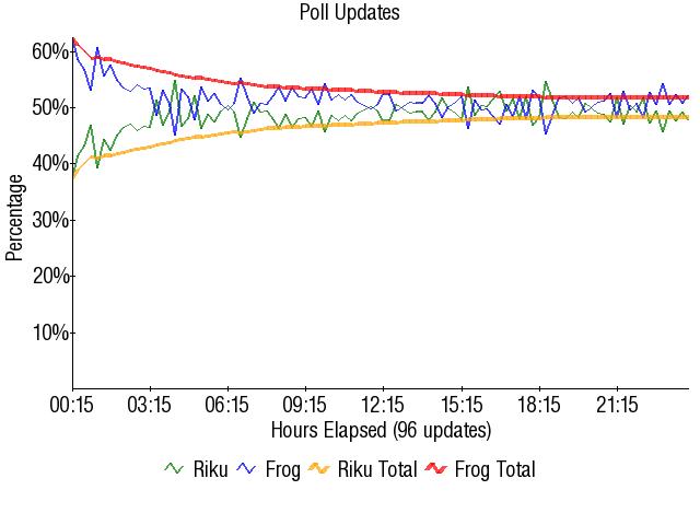 Graph2071