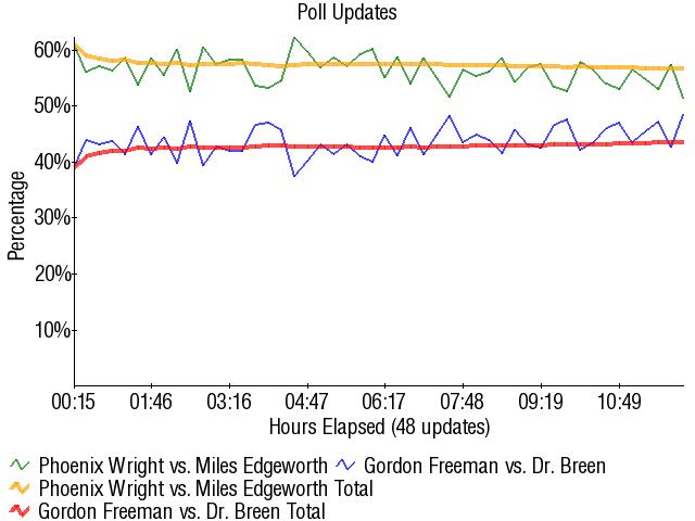 Graph4530
