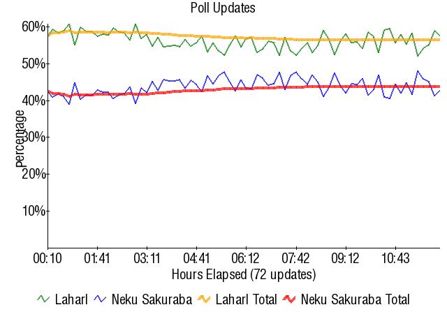 Graph3755