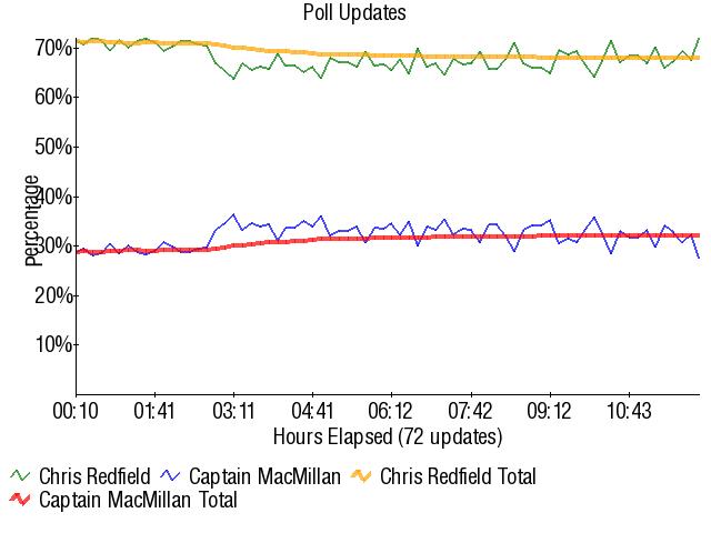 Graph3771