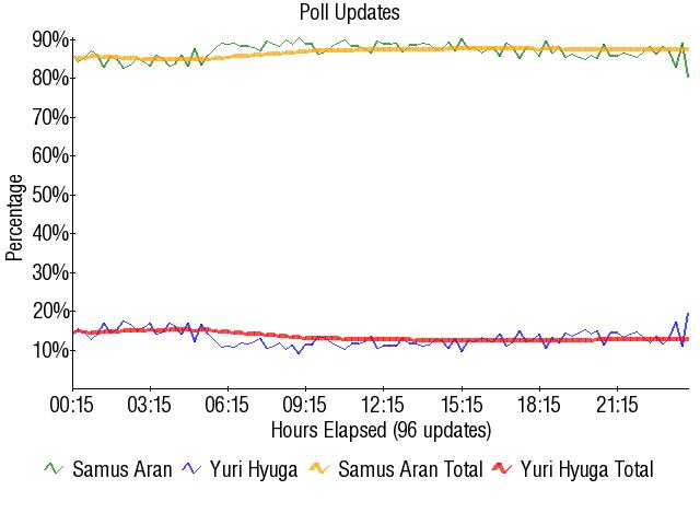 Graph2070
