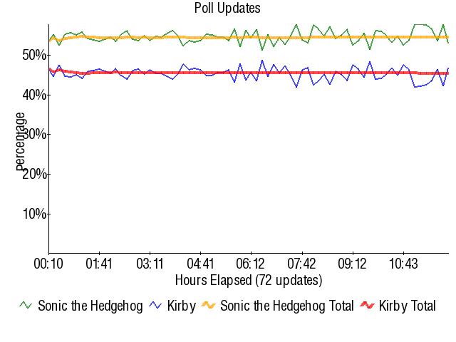 Graph3843